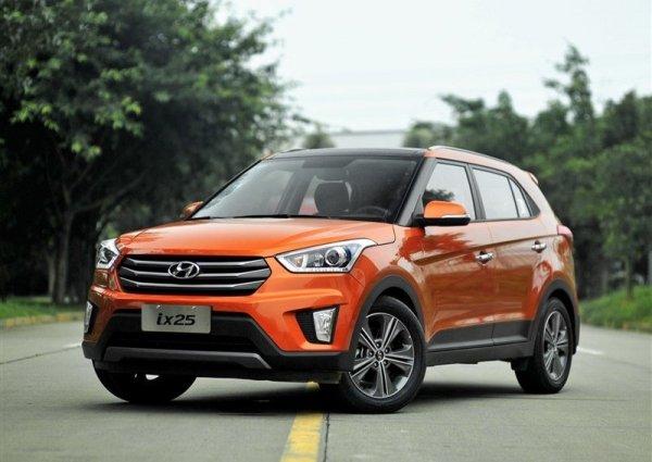 45 000 кроссоверов Hyundai Creta продано в России