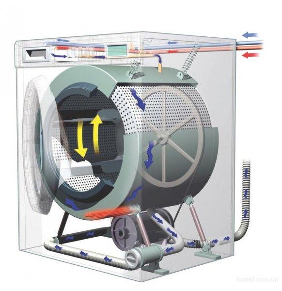 Где выгодно купить запчасти для стиральных машинок