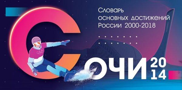 Инициативные граждане опубликовали Словарь достижений России на баннерах