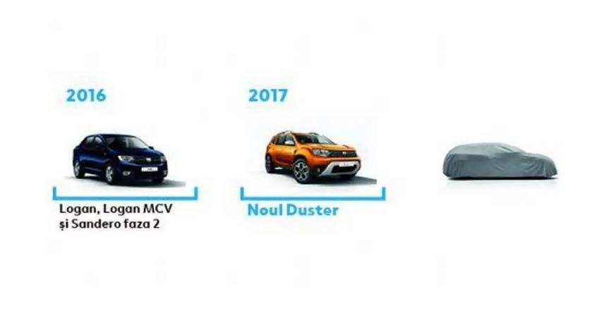 Представлено первое изображение нового кроссовера Renault для России